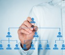 CEO leadership and corporate hierarchy concept - recruiter complete team by one leader person (CEO).